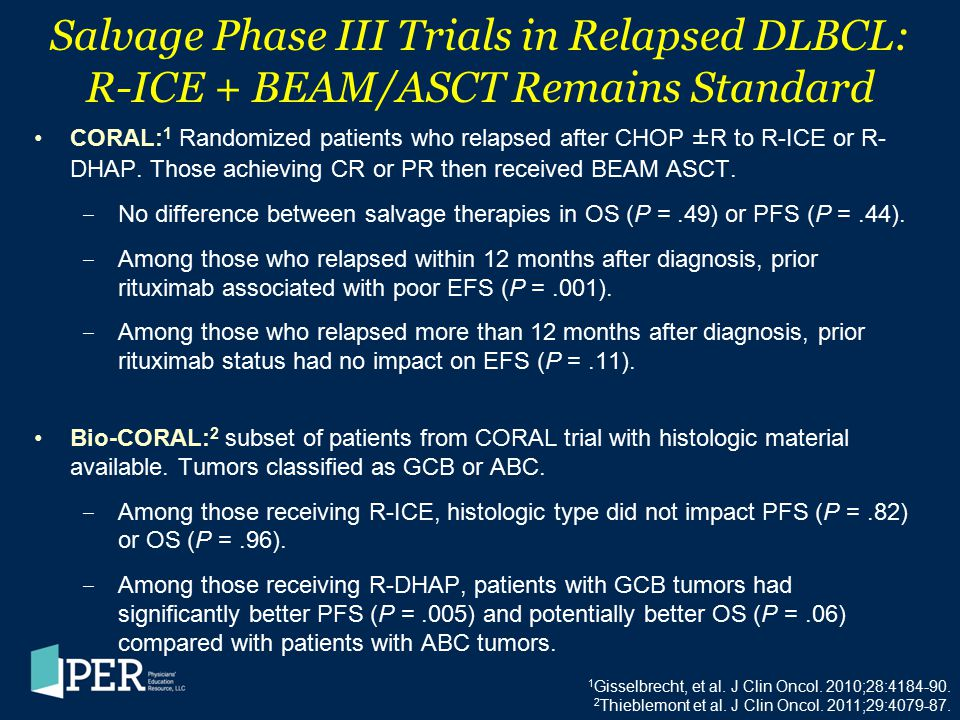 Salvage Phase III Trials in Relapsed DLBCL: R-ICE + BEAM/ASCT Remains Standard