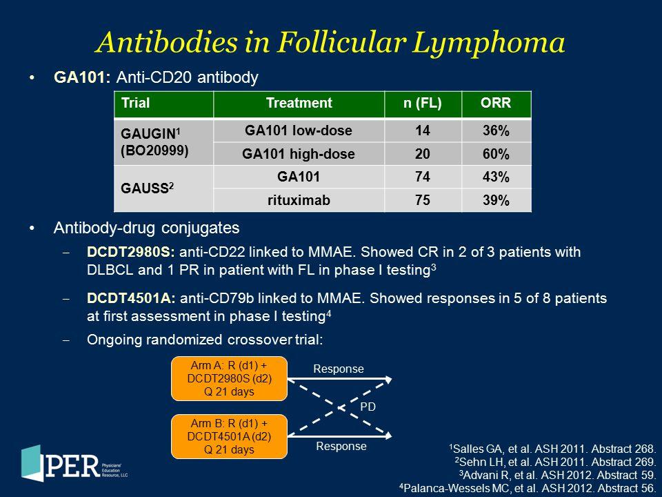 Antibodies in Follicular Lymphoma