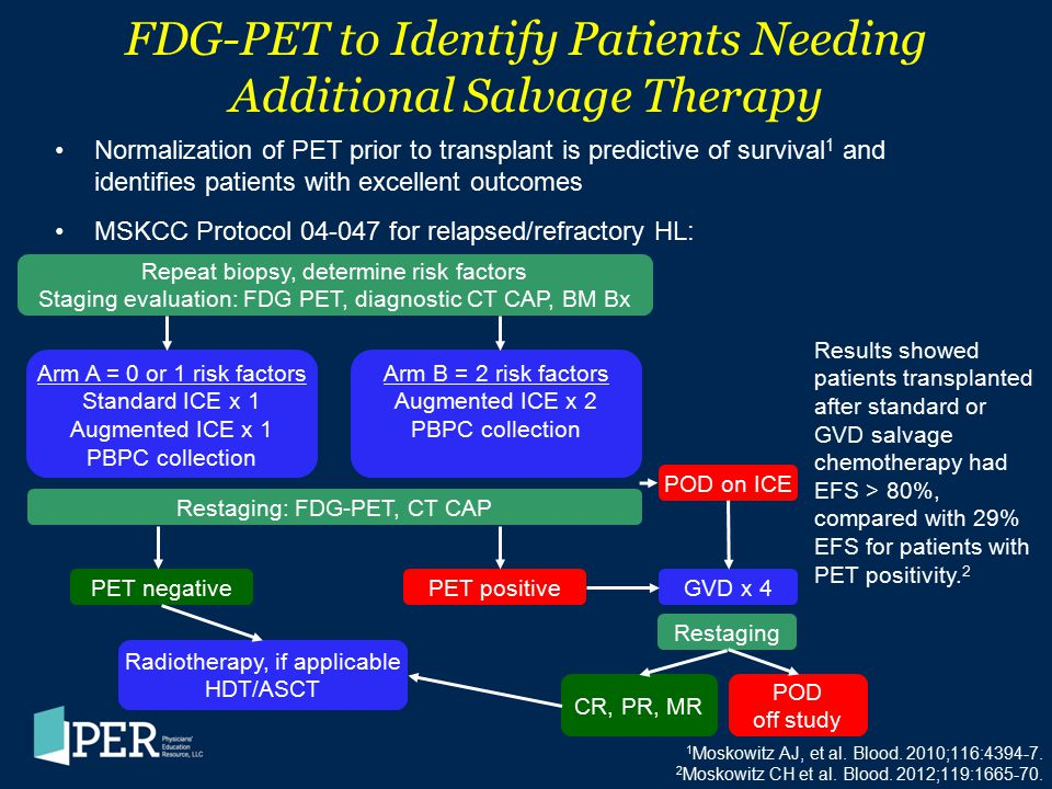 FDG-PET to Identify Patients Needing Additional Salvage Therapy