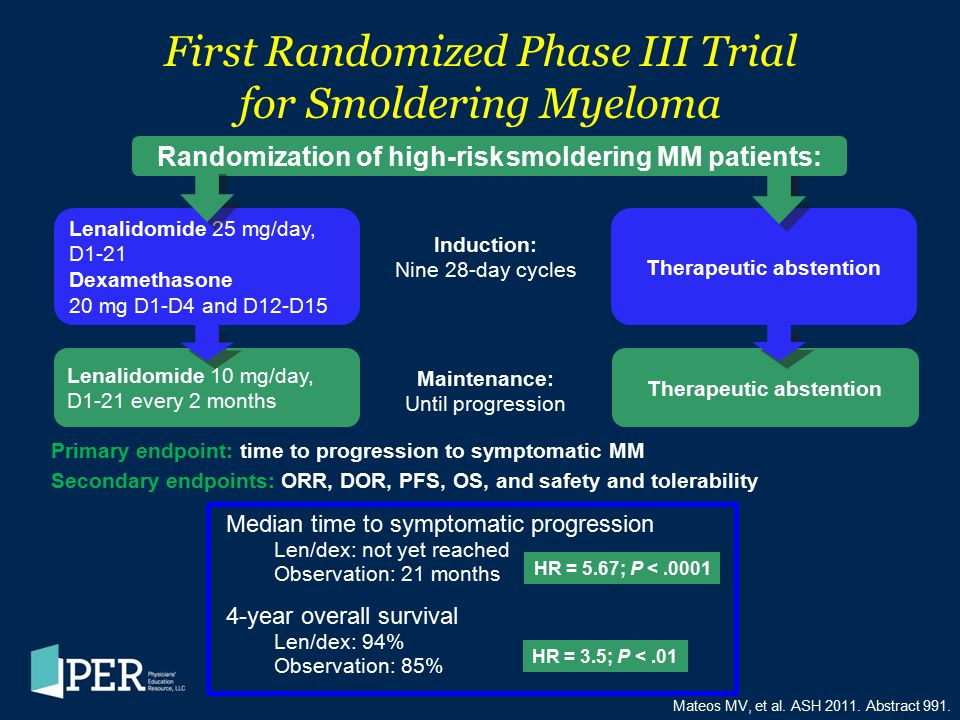 First Randomized Phase III Trial for Smoldering Myeloma