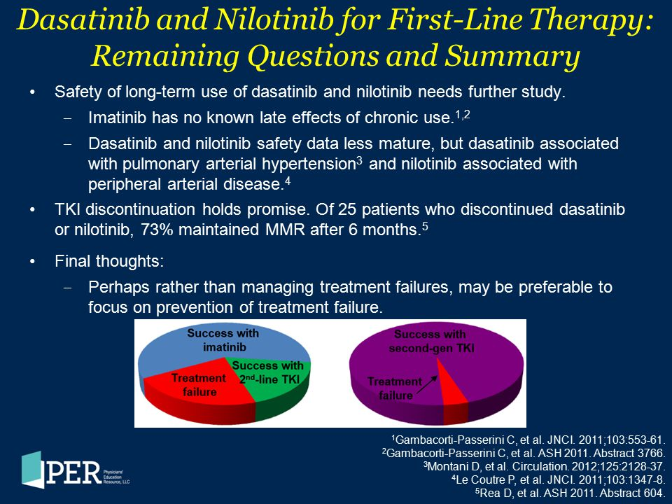 Dasatinib and Nilotinib for First-Line Therapy: Remaining Questions and Summary