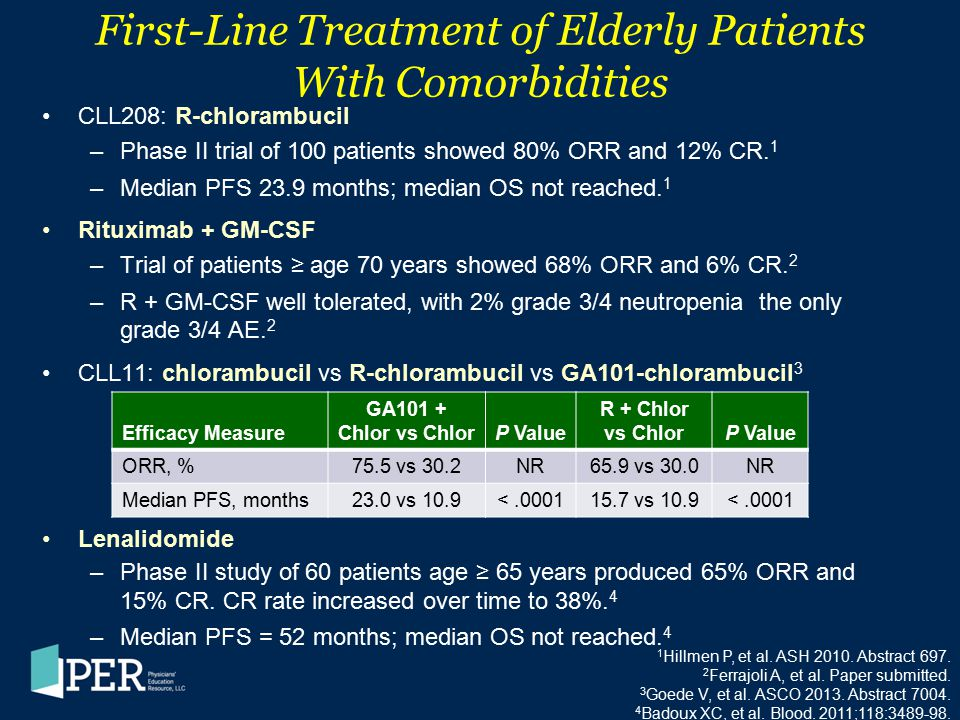 First-Line Treatment of Elderly Patients With Comorbidities