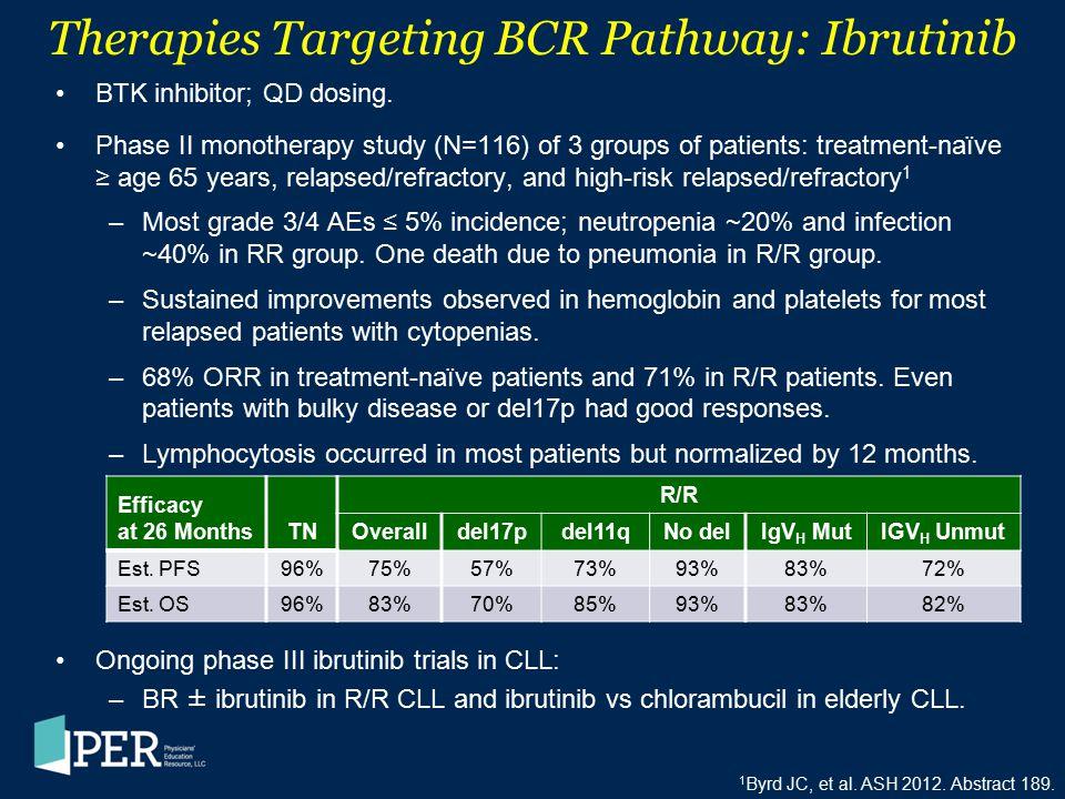 Therapies Targeting BCR Pathway: Ibrutinib