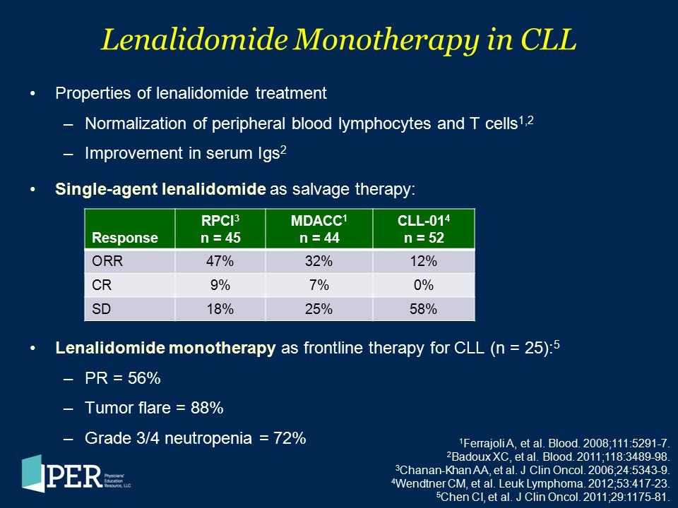 Lenalidomide Monotherapy in CLL