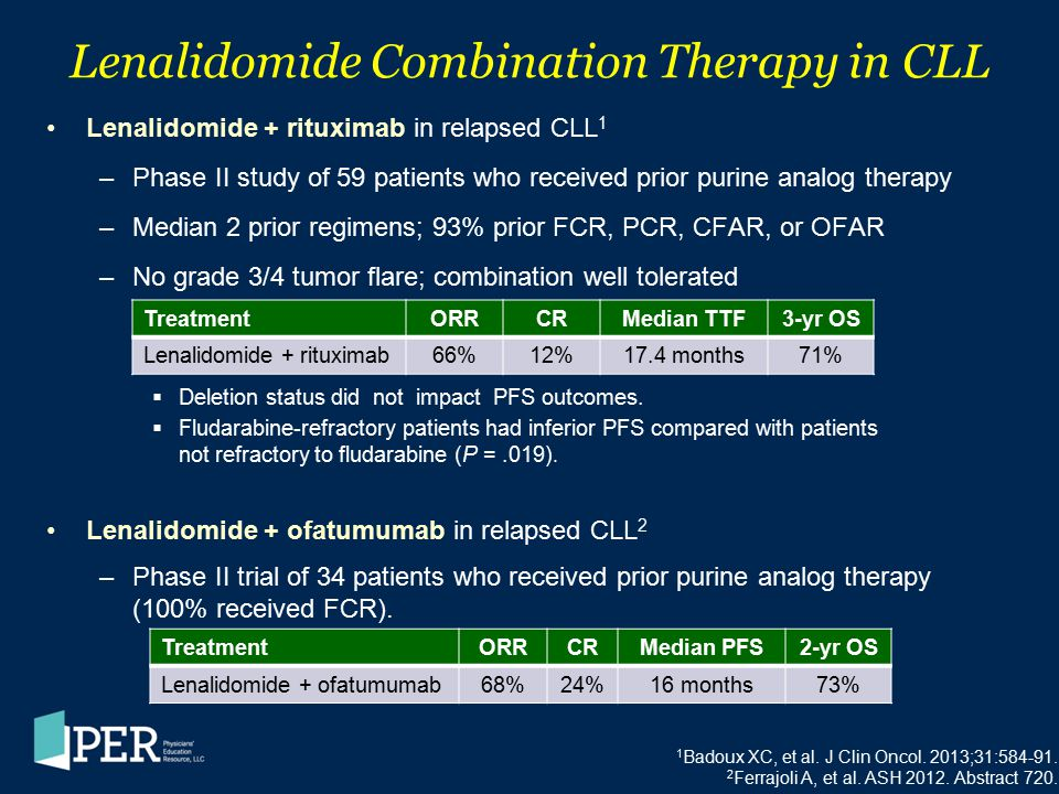 Lenalidomide Combination Therapy in CLL