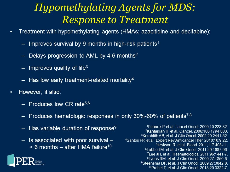 Hypomethylating Agents for MDS: Response to Treatment