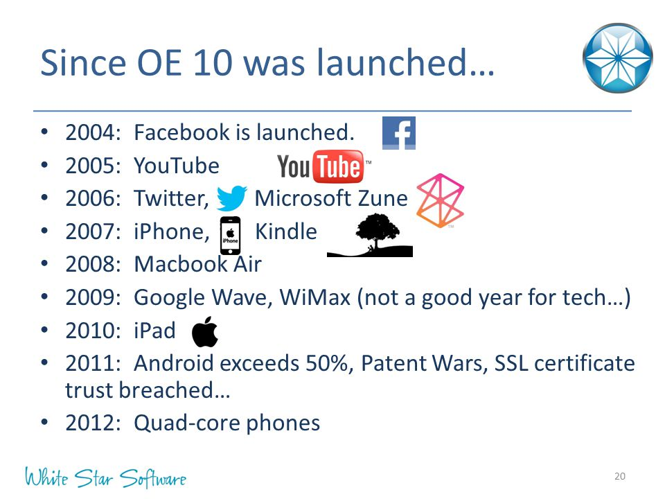 Since OE 10 was launched… 2004: Facebook is launched. 2005: YouTube