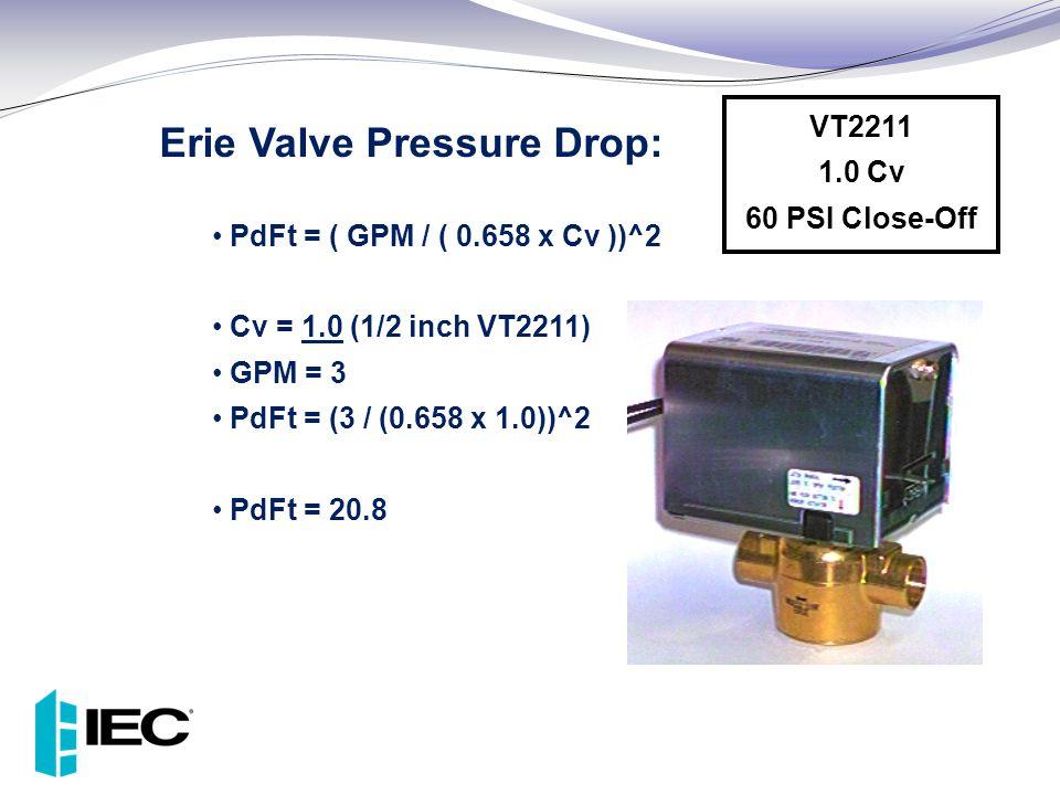 Erie Valve Pressure Drop: