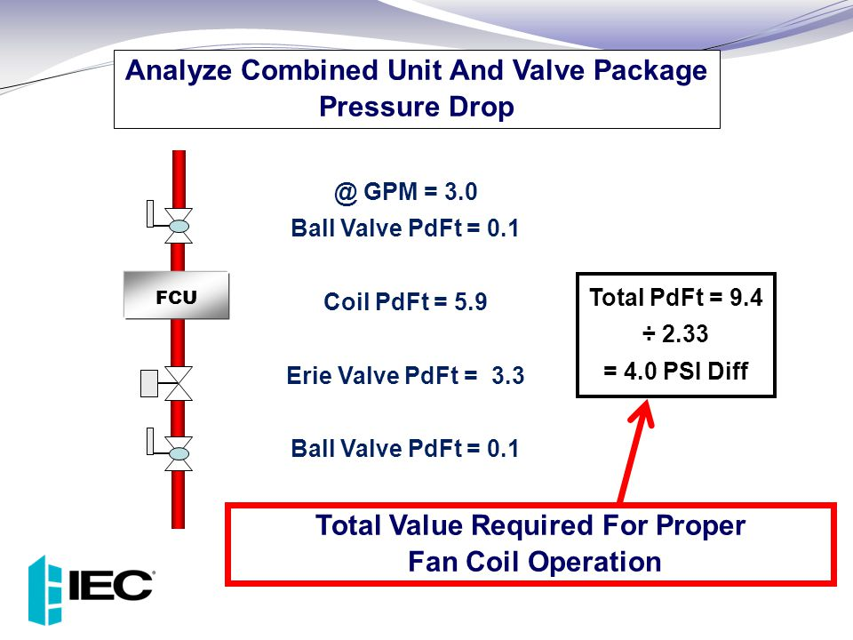 Analyze Combined Unit And Valve Package Pressure Drop