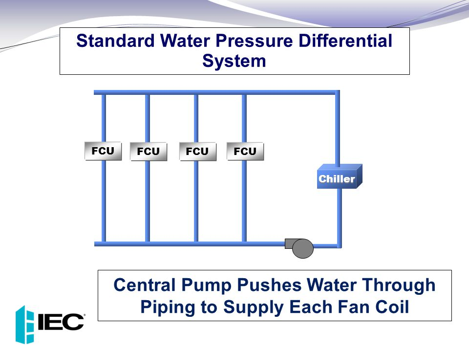 Standard Water Pressure Differential System