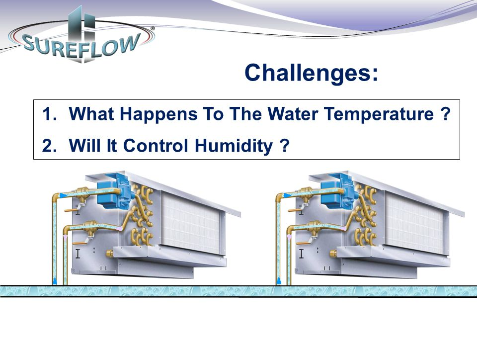 Challenges: What Happens To The Water Temperature