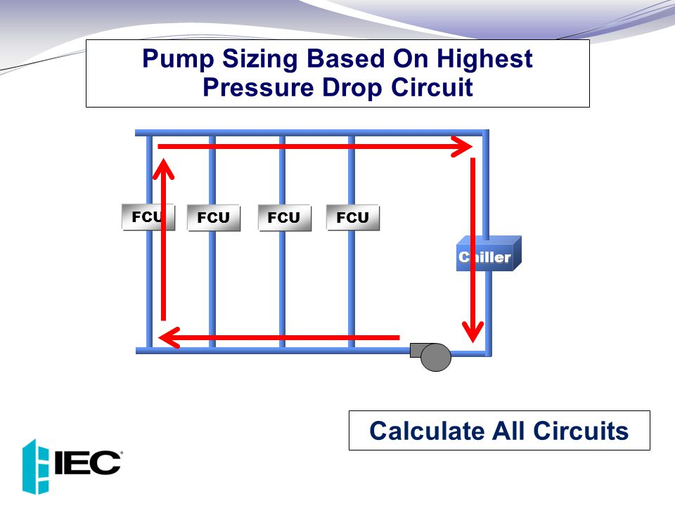 Pump Sizing Based On Highest Pressure Drop Circuit