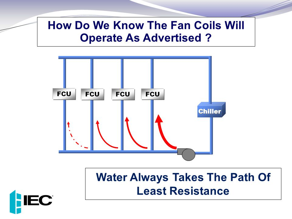 How Do We Know The Fan Coils Will Operate As Advertised
