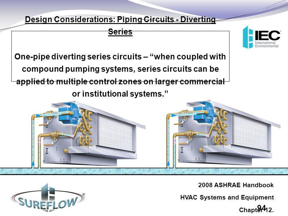 Design Considerations: Piping Circuits - Diverting Series One-pipe diverting series circuits – when coupled with compound pumping systems, series circuits can be applied to multiple control zones on larger commercial or institutional systems.
