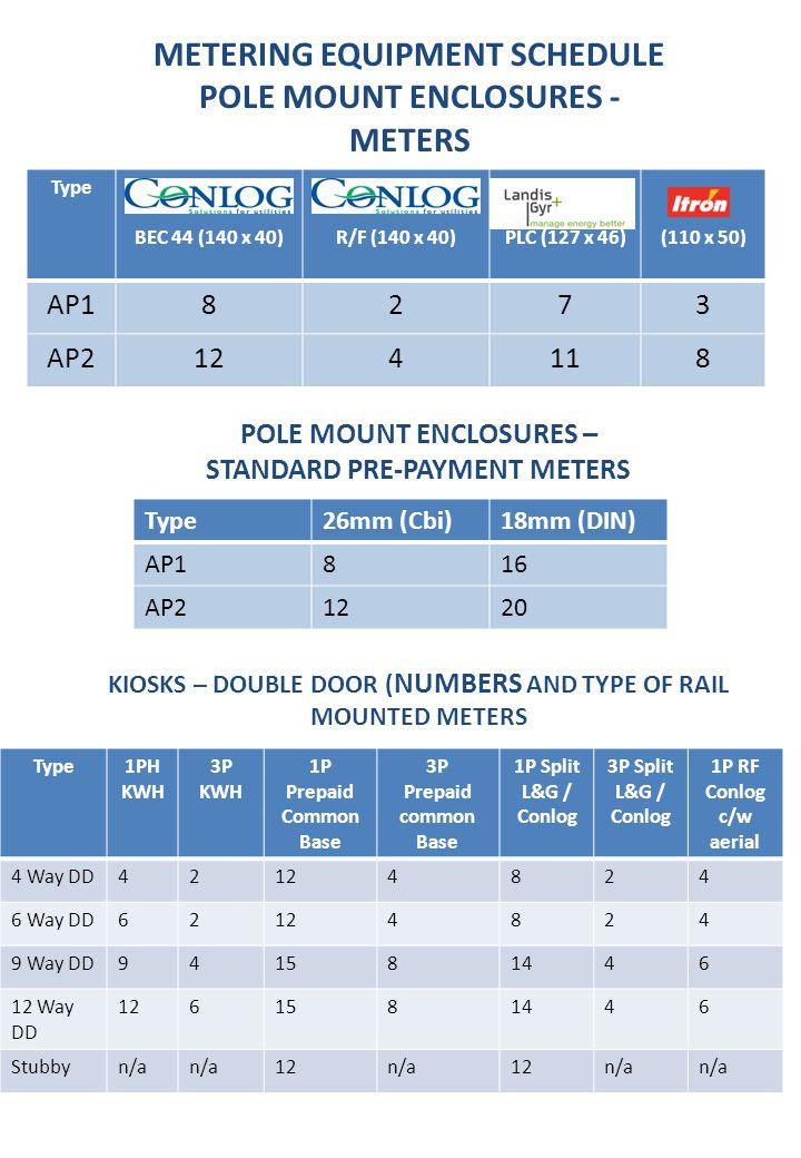 METERING EQUIPMENT SCHEDULE POLE MOUNT ENCLOSURES - METERS