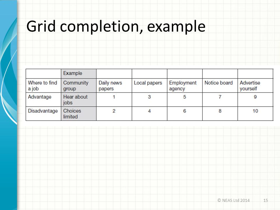Grid completion, example