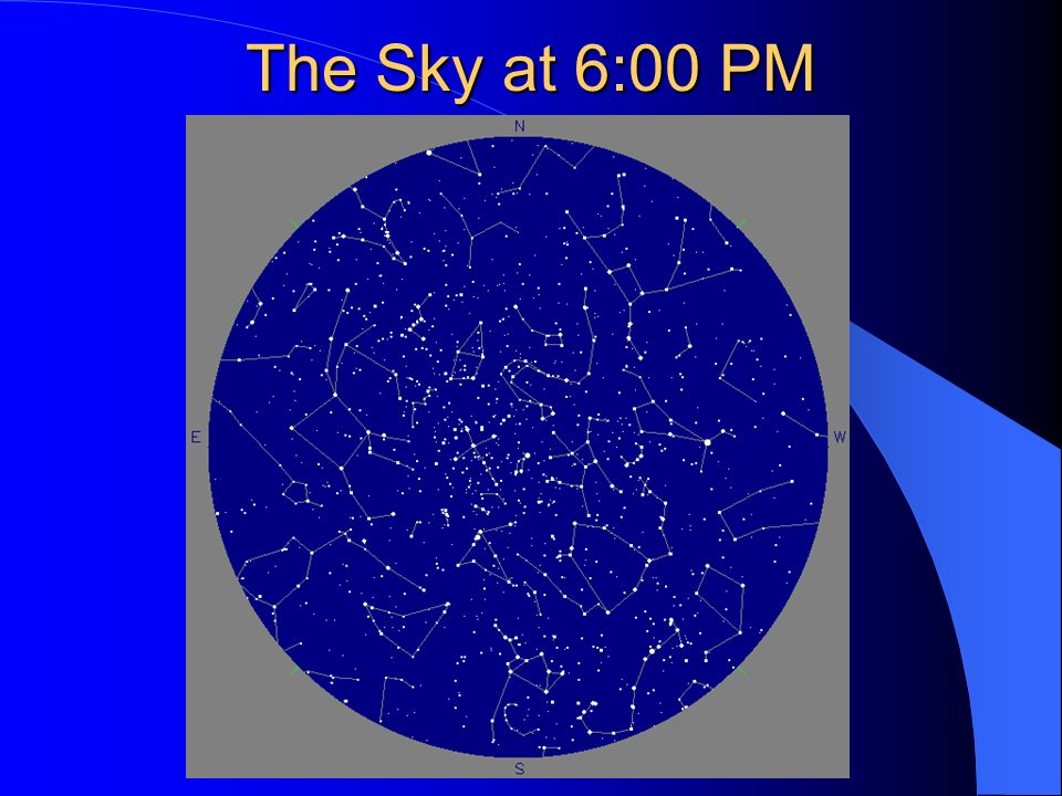 The Sky at 6:00 PM Note Scorpio setting in the west.
