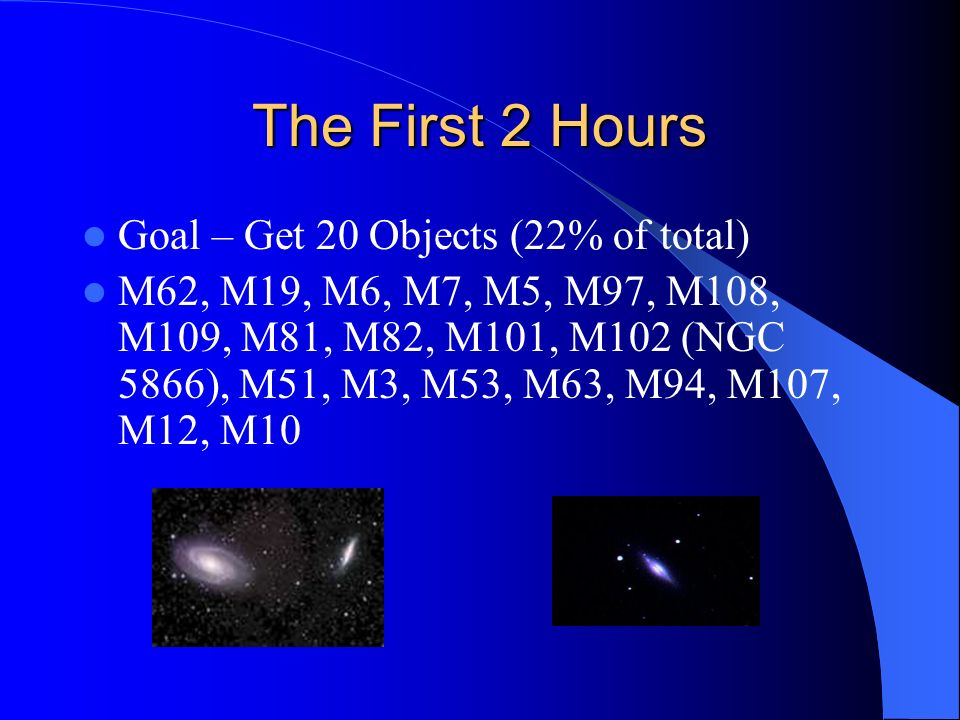 The First 2 Hours Goal – Get 20 Objects (22% of total)