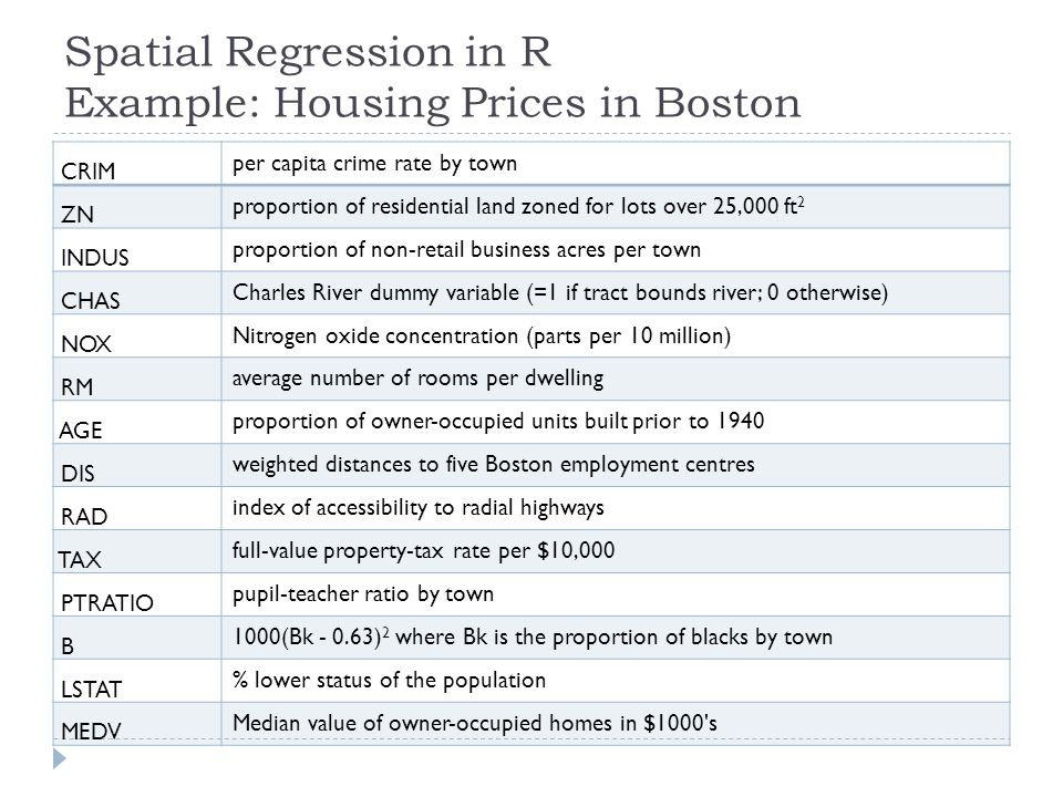 Spatial Regression in R Example: Housing Prices in Boston