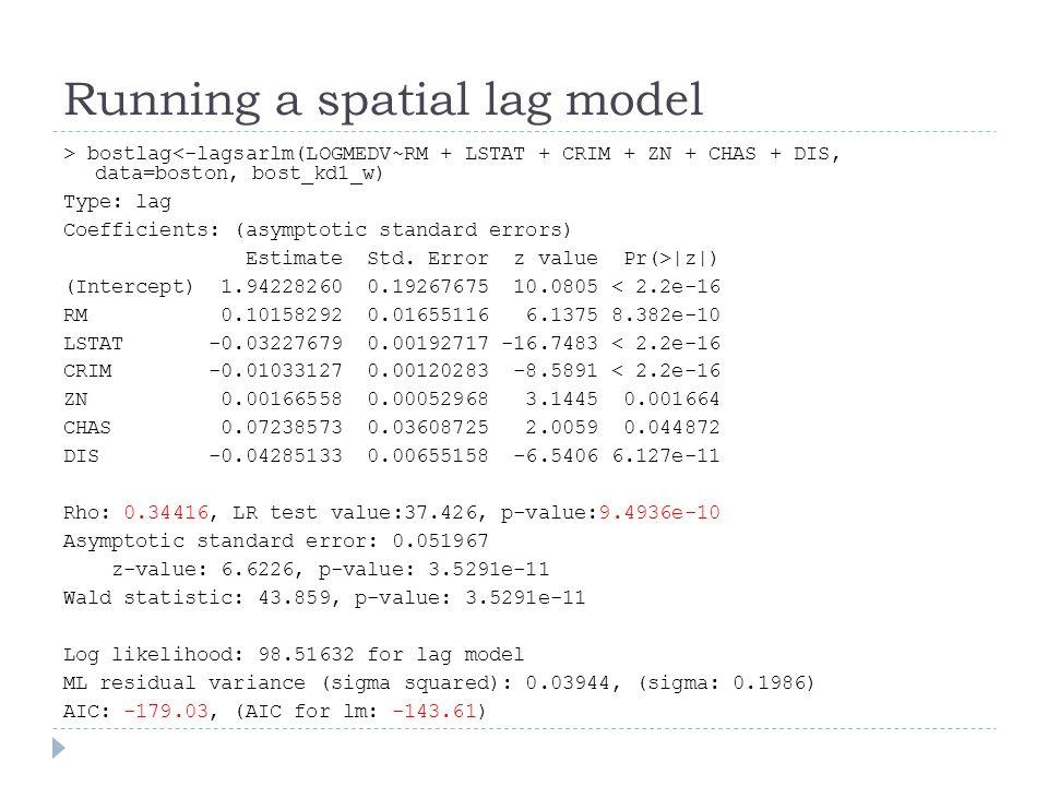 Running a spatial lag model