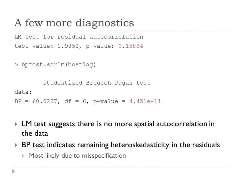 A few more diagnostics LM test for residual autocorrelation. test value: 1.9852, p-value: 0.15884.