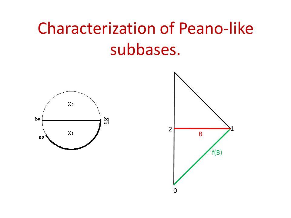 Characterization of Peano-like subbases.