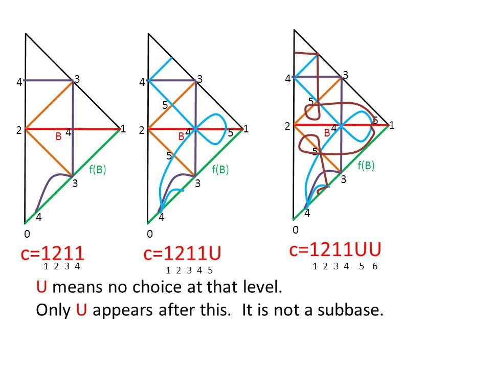 c=1211UU c=1211U c=1211 U means no choice at that level.
