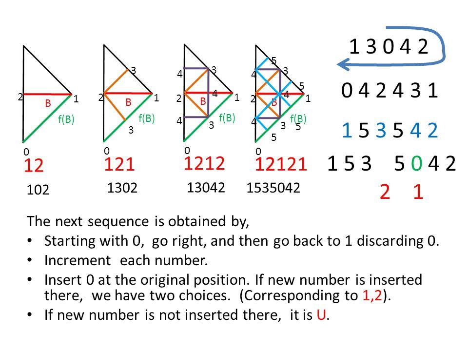 1 3 0 4 2 1. 2. B. f(B) 3. 12. 12121. 4. 5. 1. 2. B. f(B) 1. 2. B. f(B) 3. 121. 1.