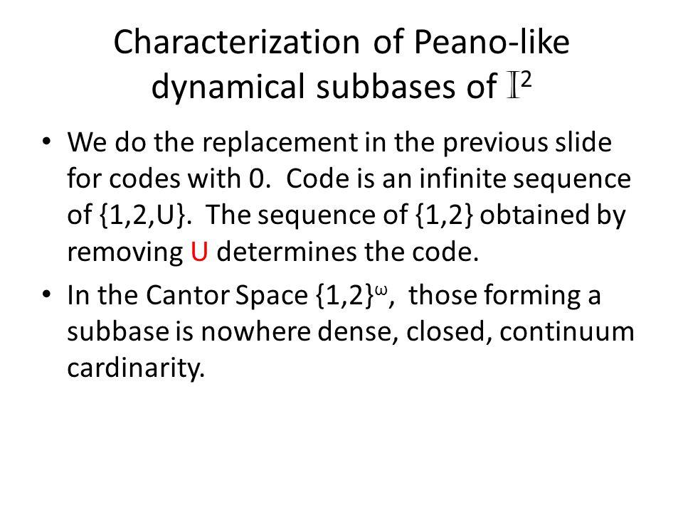 Characterization of Peano-like dynamical subbases of I2