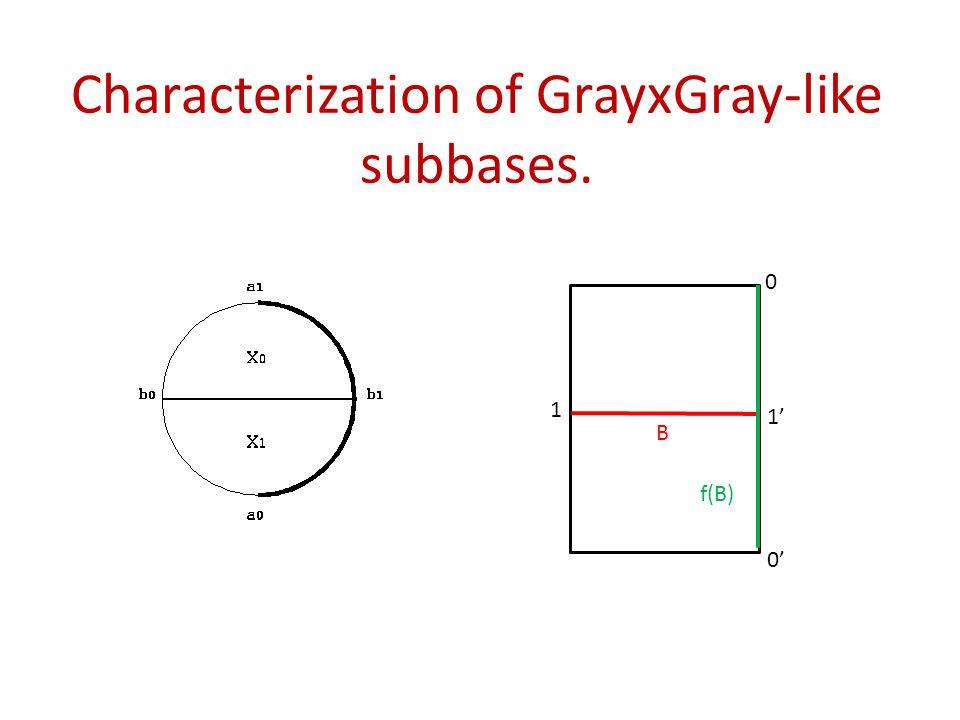 Characterization of GrayxGray-like subbases.