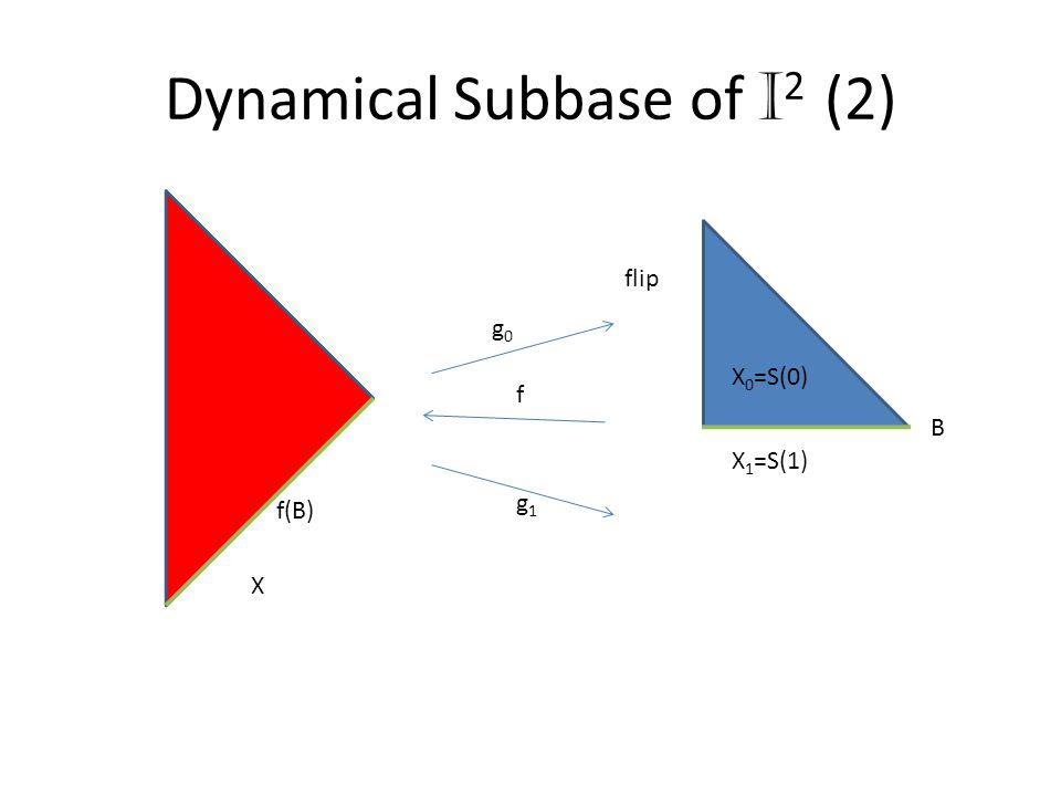 Dynamical Subbase of I2 (2)