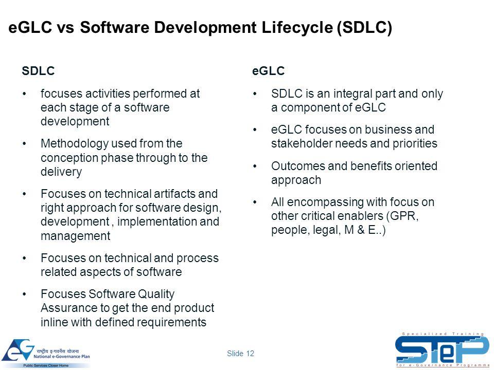 eGLC vs Software Development Lifecycle (SDLC)