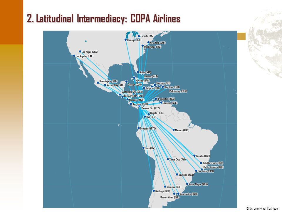 2. Latitudinal Intermediacy: COPA Airlines