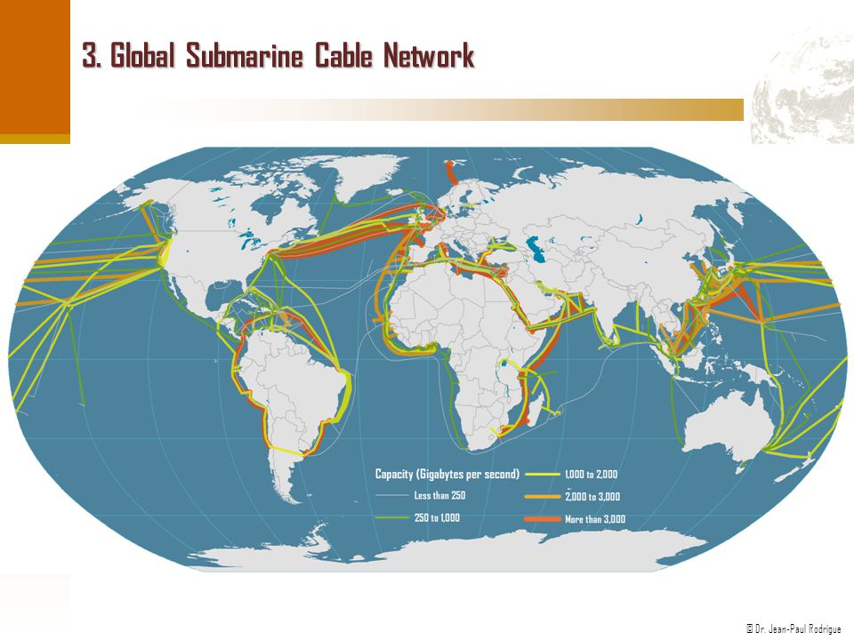 3. Global Submarine Cable Network