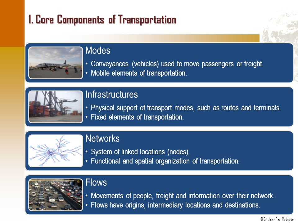1. Core Components of Transportation