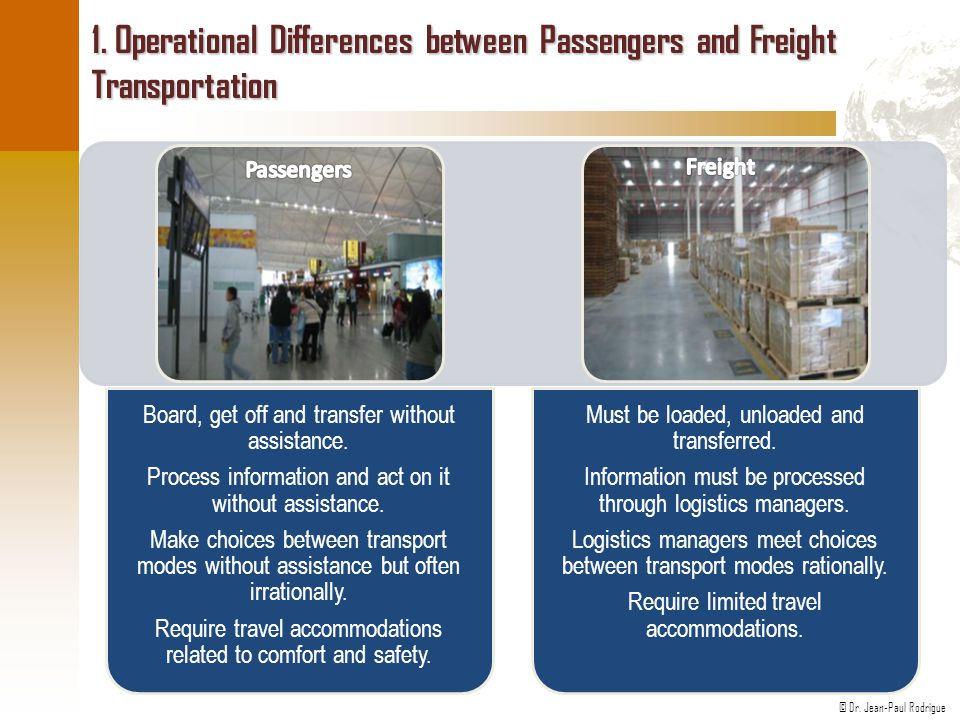 1. Operational Differences between Passengers and Freight Transportation