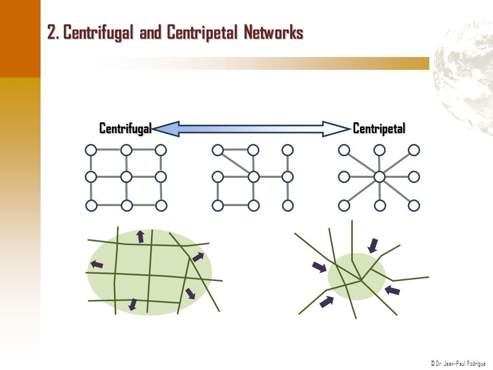 2. Centrifugal and Centripetal Networks