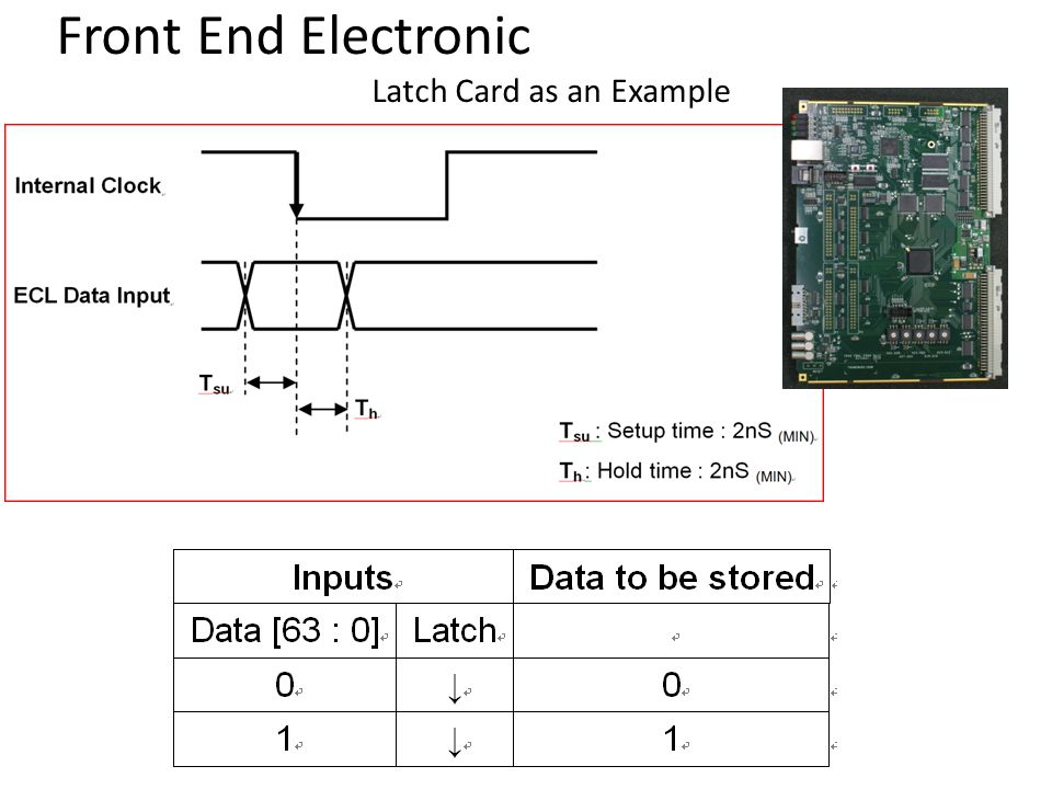 Front End Electronic Latch Card as an Example
