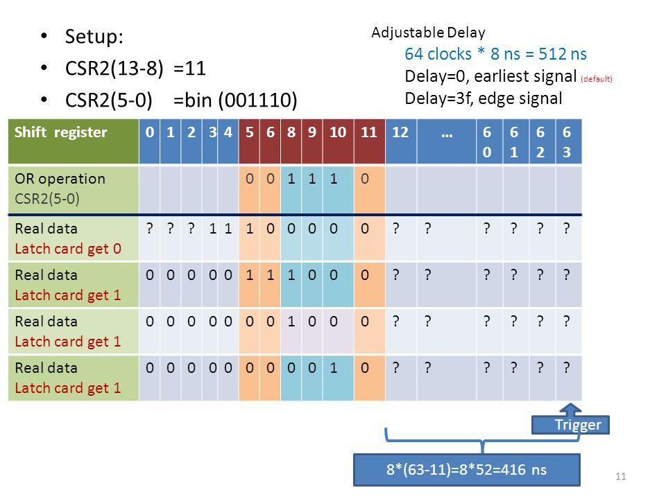 Setup: CSR2(13-8) =11 CSR2(5-0) =bin (001110)