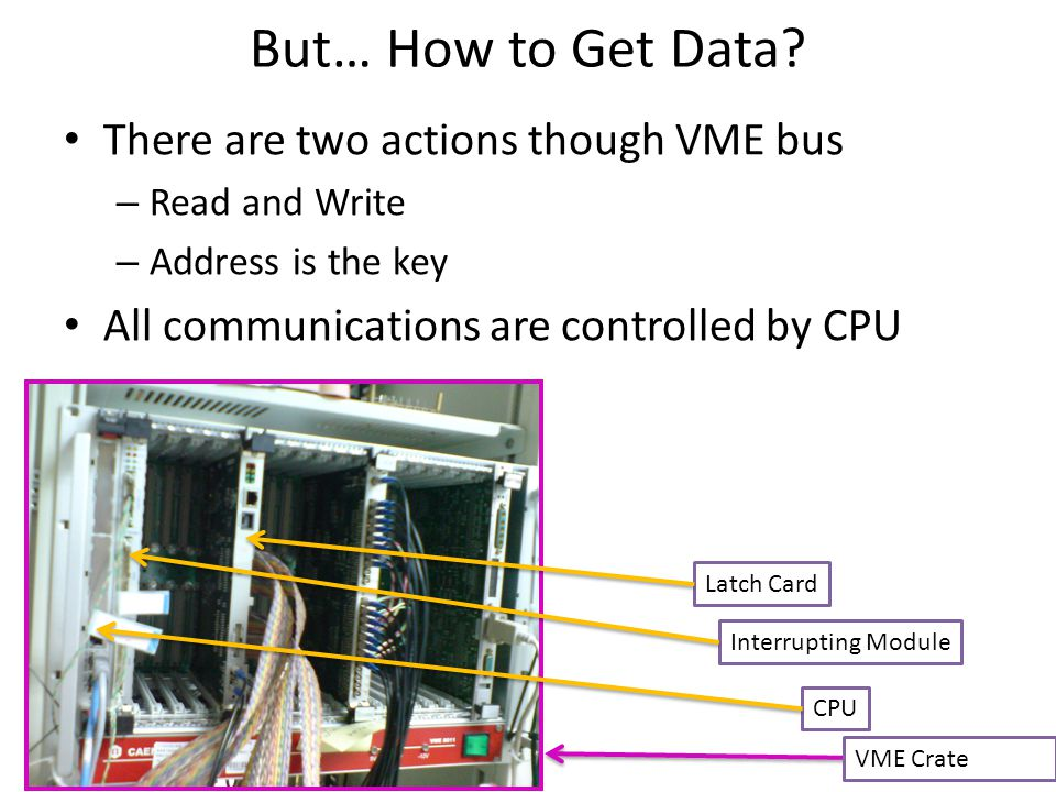But… How to Get Data There are two actions though VME bus