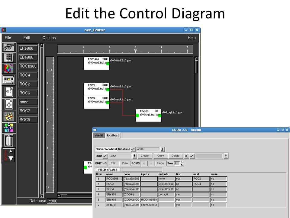 Edit the Control Diagram