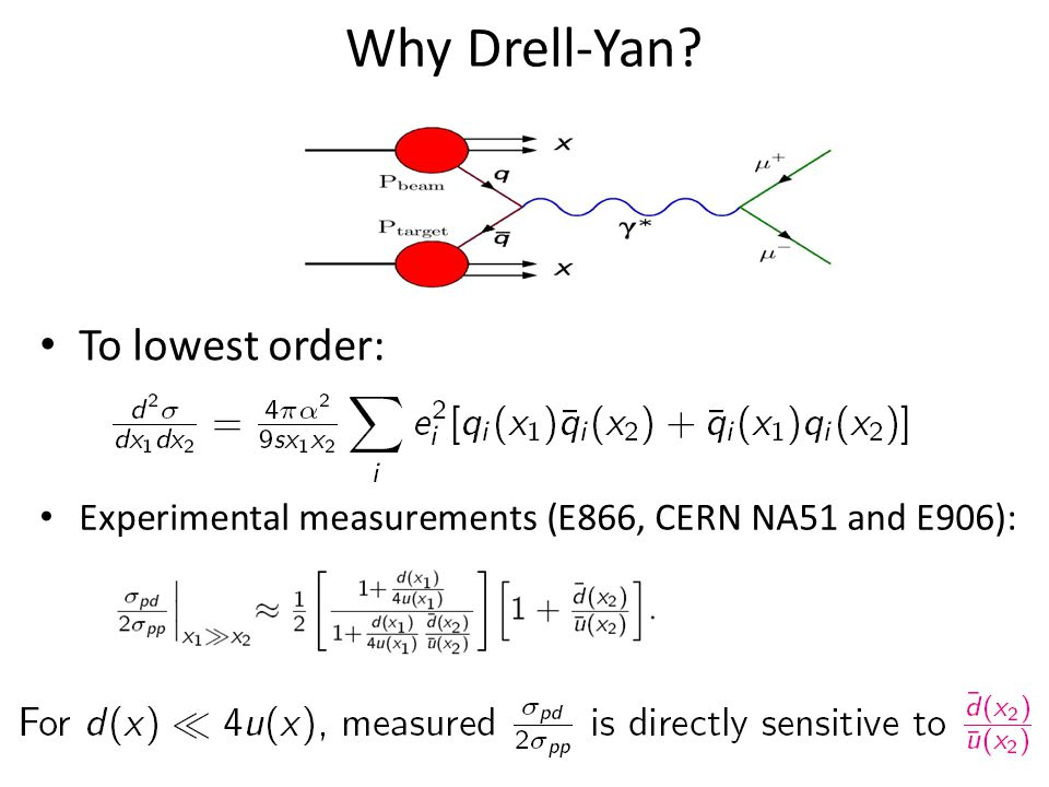 Why Drell-Yan To lowest order: