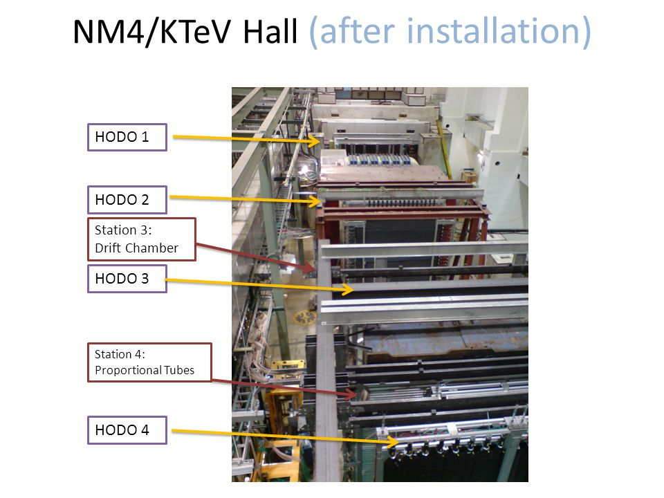 NM4/KTeV Hall (after installation)