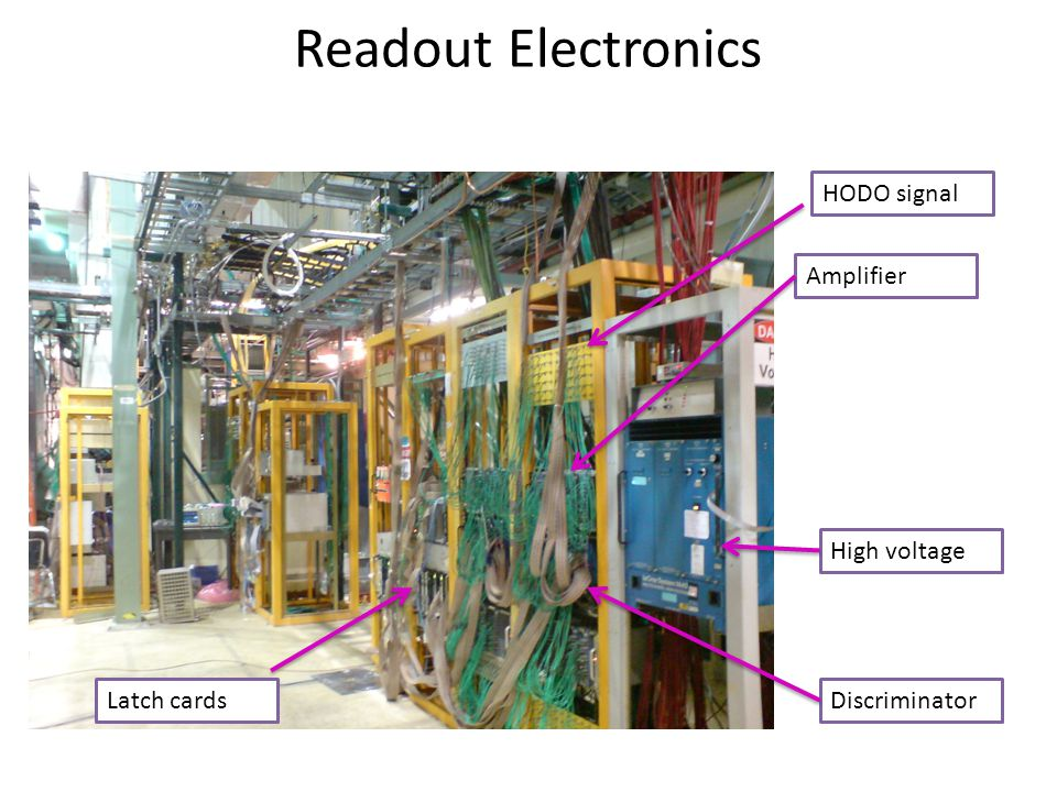 Readout Electronics HODO signal Amplifier High voltage Latch cards