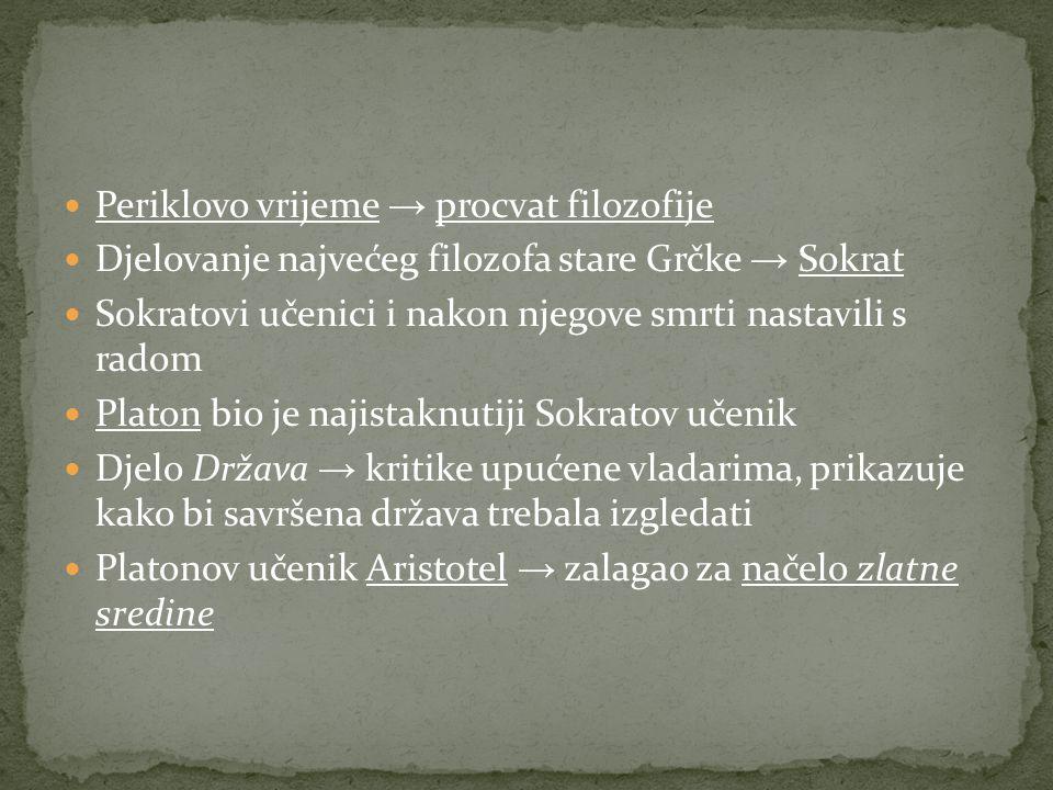 Periklovo vrijeme → procvat filozofije