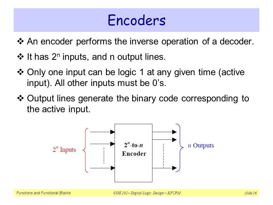 Encoders An encoder performs the inverse operation of a decoder.