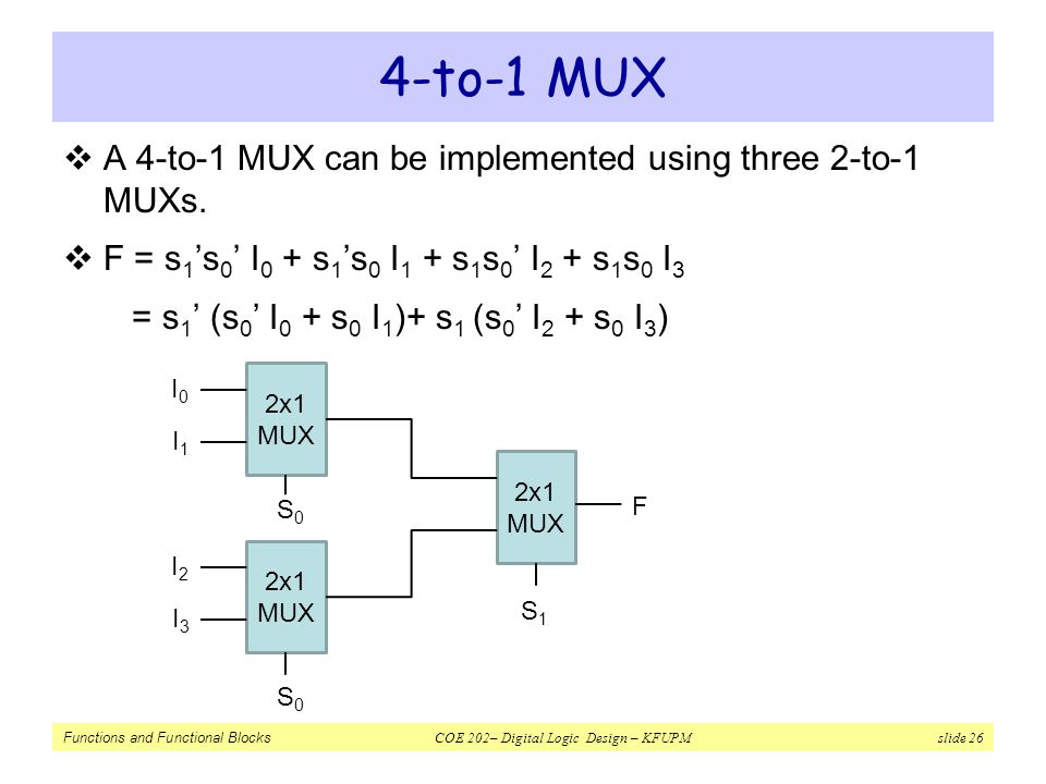 4-to-1 MUX A 4-to-1 MUX can be implemented using three 2-to-1 MUXs.