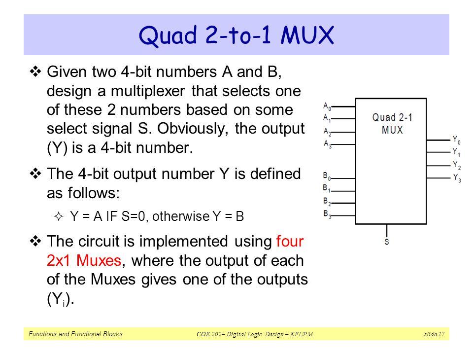 Quad 2-to-1 MUX