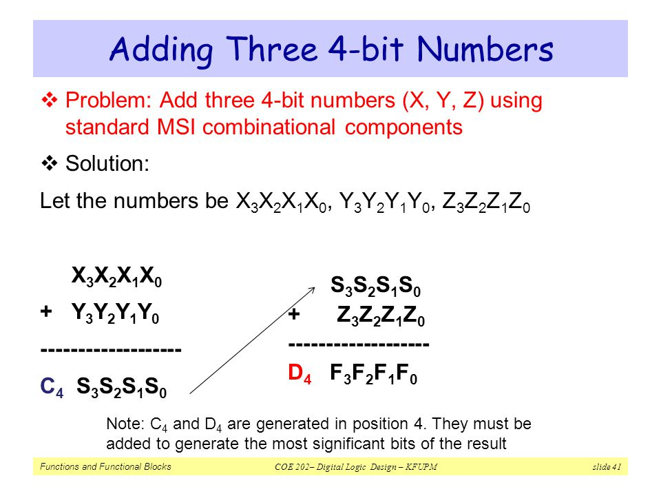 Adding Three 4-bit Numbers