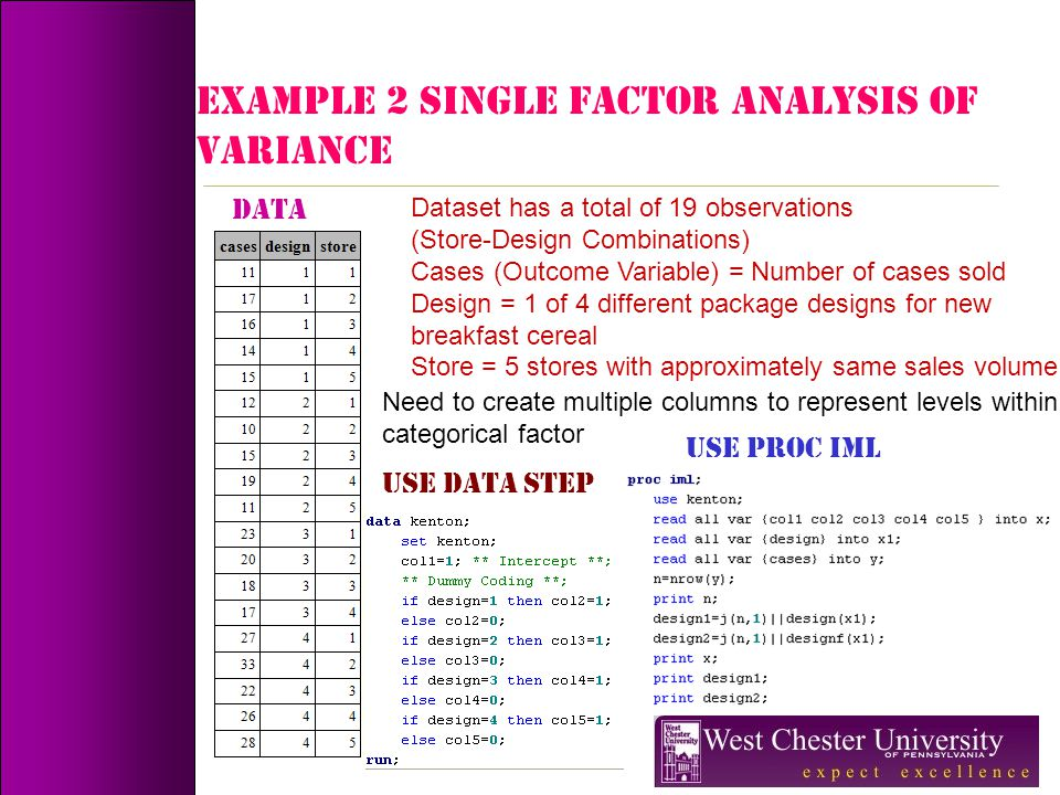 Example 2 SINGLE FACTOR ANALYSIS OF VARIANCE